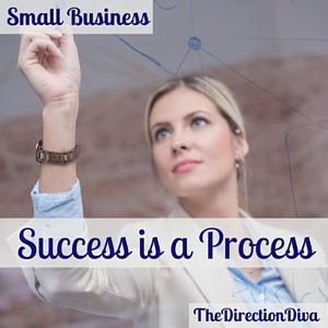 Thumbnail image for Small Business: Success is a Process